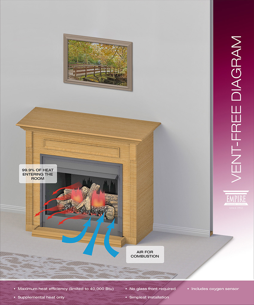 White Mountain Hearth | About Us